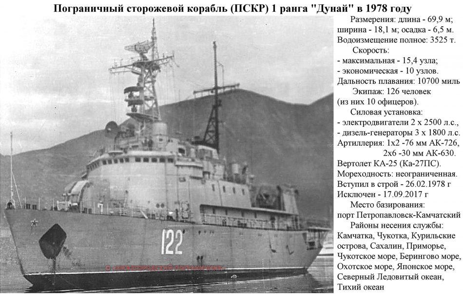 7 ПСКР Дунай - копия